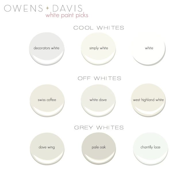 The White Paint Guide Owens And Davis With Images Off White