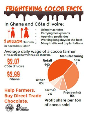 Did you know Hershey's uses child labour to harvest their cocoa ...