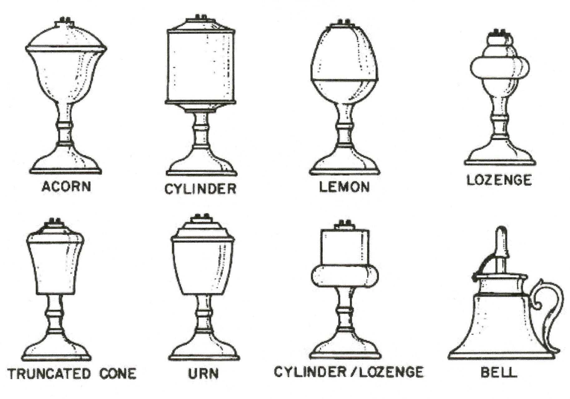 Easy To Make Arts And Crafts Lamps And Shades John D Adams