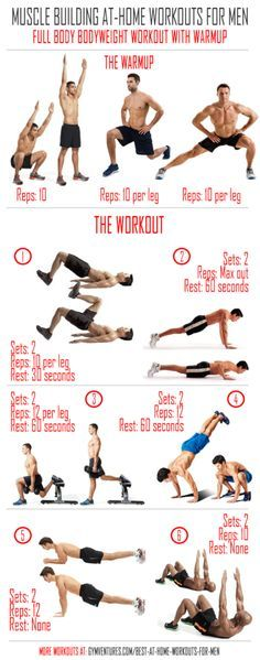 At Home Workouts For Men Full Bodyweight Workout With Warmup