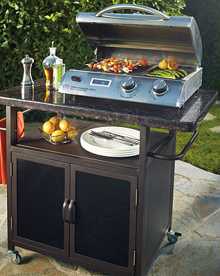 the best in backyard grilling grilling electric grill outdoor kitchen on outdoor kitchen essentials id=37406