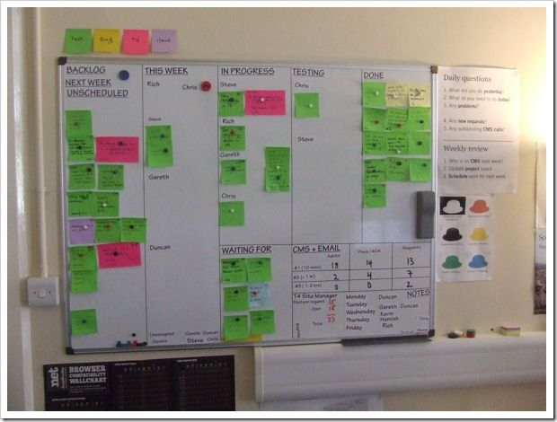 Moving Our Team Task Board Online To Trello Kanban Board Work