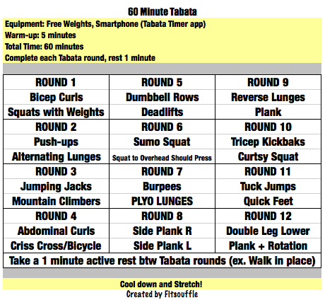 60 minute tabata workout each round 20/10 for 4 min
