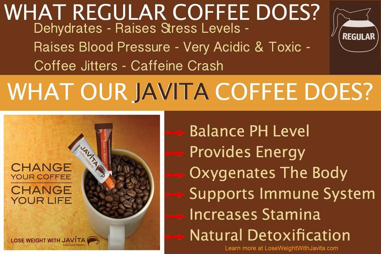 Pin On Energy Coffee