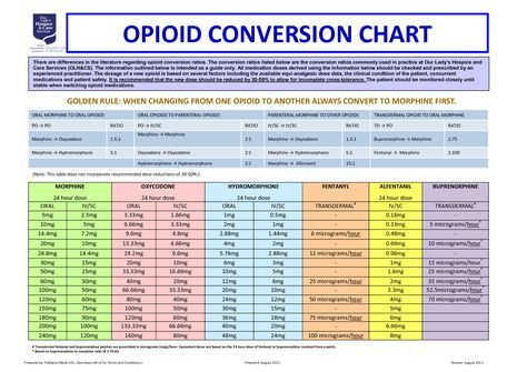 Opioid Conversion Chart  Hospice    Hospice