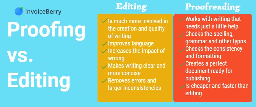 Copy edit dissertation