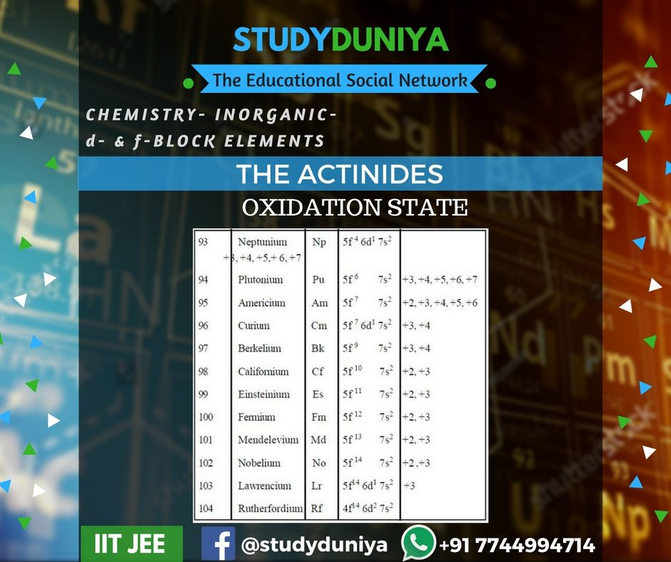 The Actinides, 2, D and F block, Chemistry, Technol