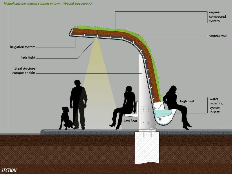 vegetal bus stop designboom architecture design magazine