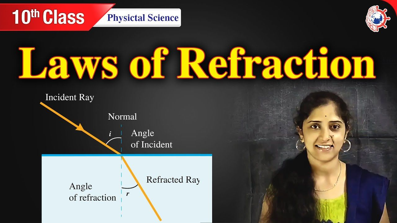 Laws of refraction | refraction of light | refraction of light class 10 ...