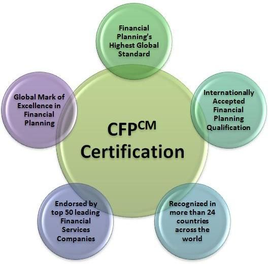 How To Hire A Certified Financial Planner? | CFP | Pinterest | Planners