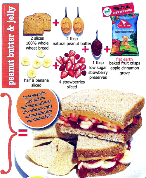 Healthy way to do pb looks frickin delicious too ive never berryhealthy forumfinder Images