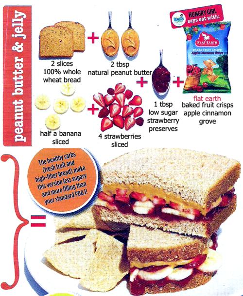 Easy healthy food recipes tumblr