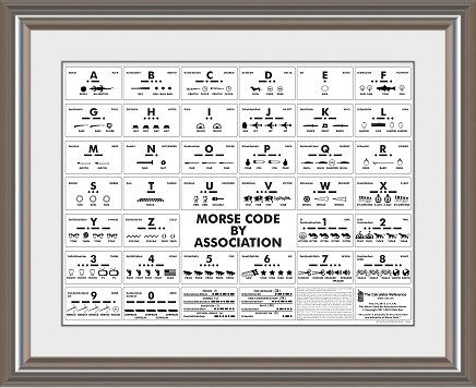 Learn Morse Code By Association Poster  Words To Live By