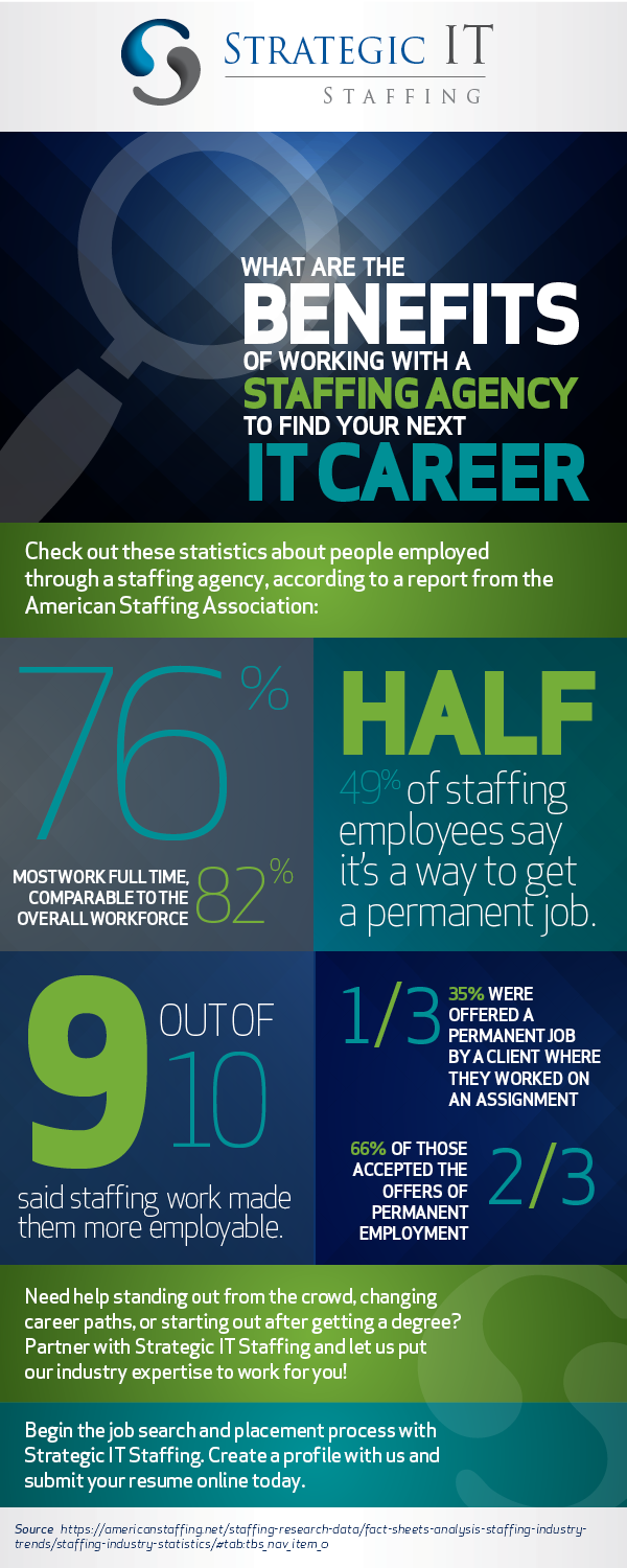 Benefits Of Working With A Staffing Agency For It Career Staffing Agency Staffing Agency Marketing Agency