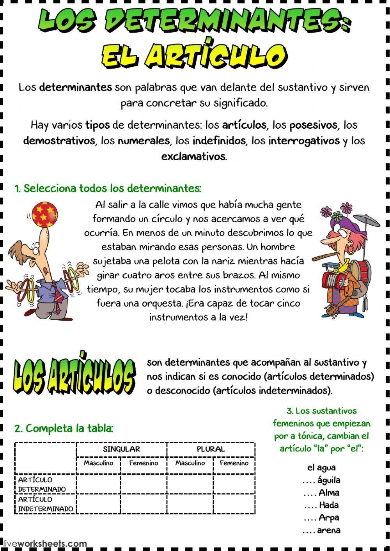Los determinantes artículos interactive and downloadable ...