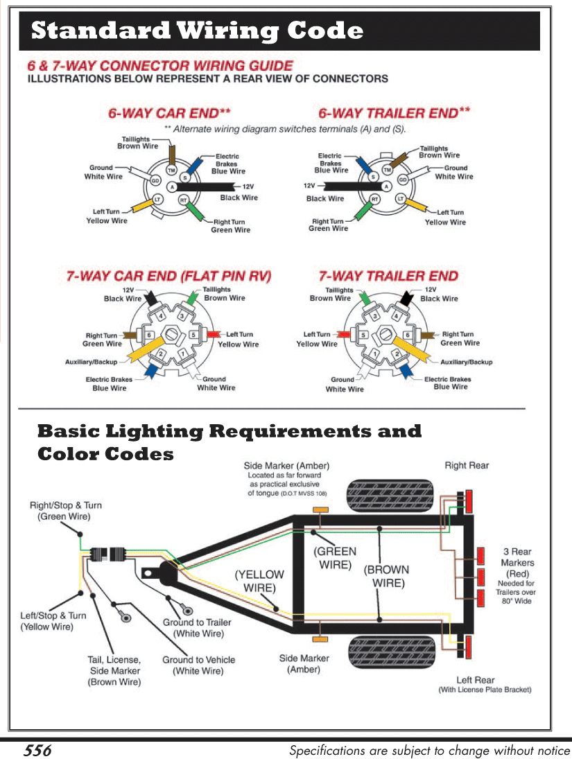 7 Prong Trailer Wiring Diagram : prong, trailer, wiring, diagram, Wiring, Diagram, Trailer, Light, 6-way, Bookingritzcarlton.info, Diagram,, Wiring,