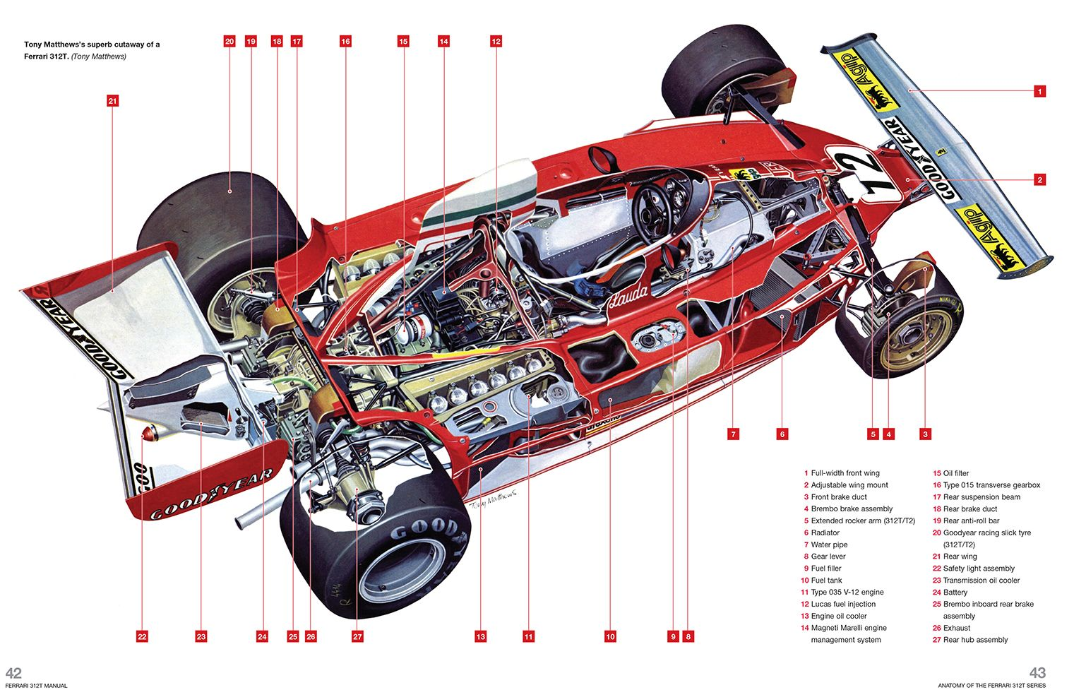 Pin By Tar Antal On Formula 1 Pinterest Cutaway F1 And Cars