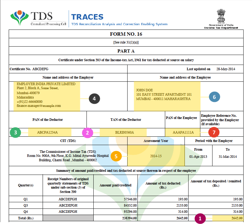 Verify Your Tds Online Form As  Income Tax India
