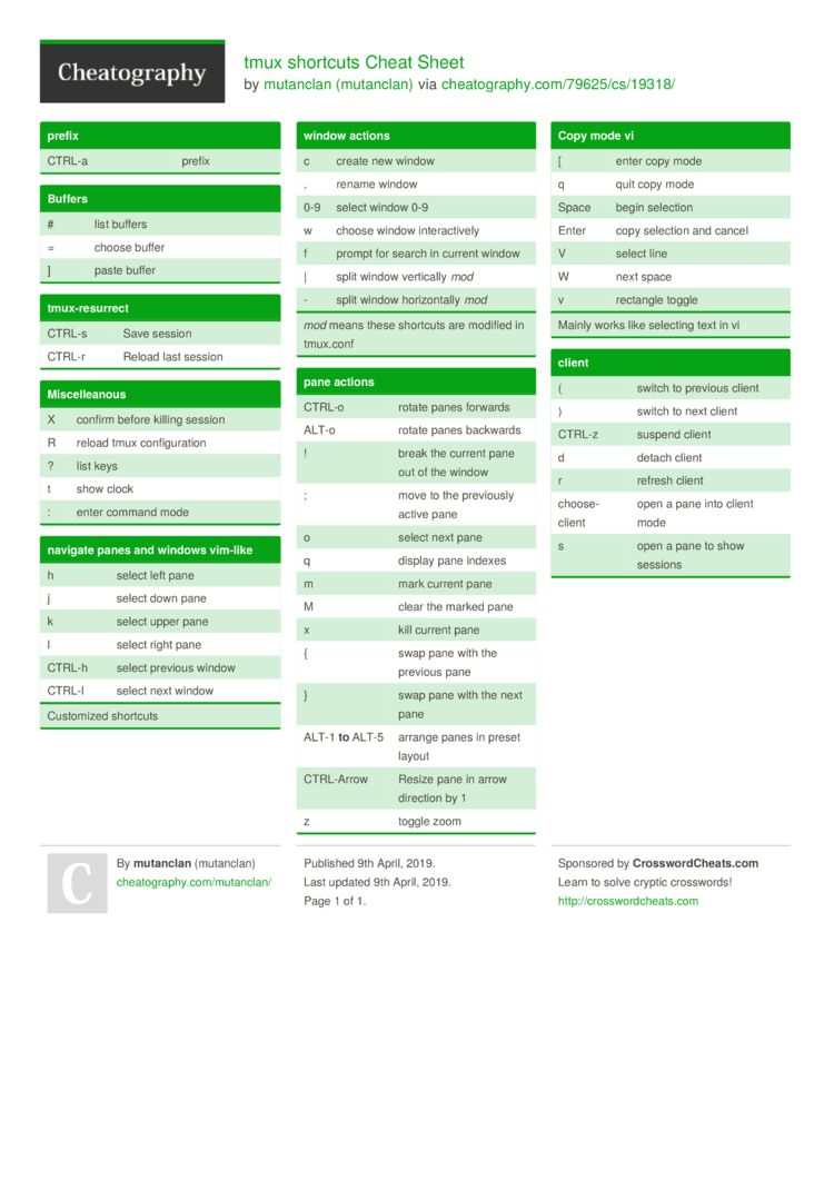 Pin by Cheatography on Cheat Sheets in 2019 | Cheat sheets