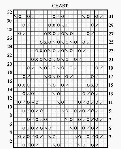 Diamond Lace Knitting Pattern Chart Knitwear Pinterest Lace