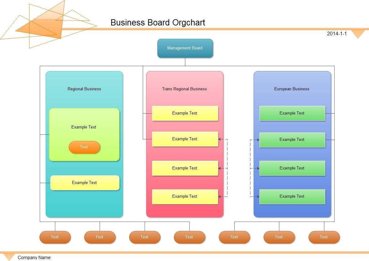 BusinessBoardOrgChart  Organizational Chart