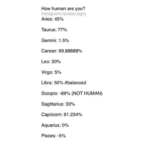 My Capricorn best friend is not THAT much human it's hard to