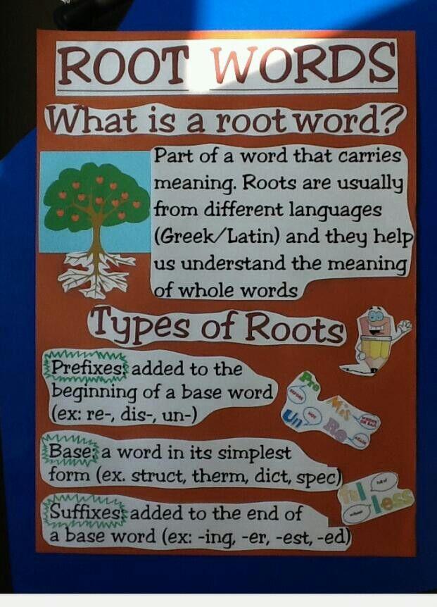 Root Words Cool Skool Stuff Root Words Prefixes