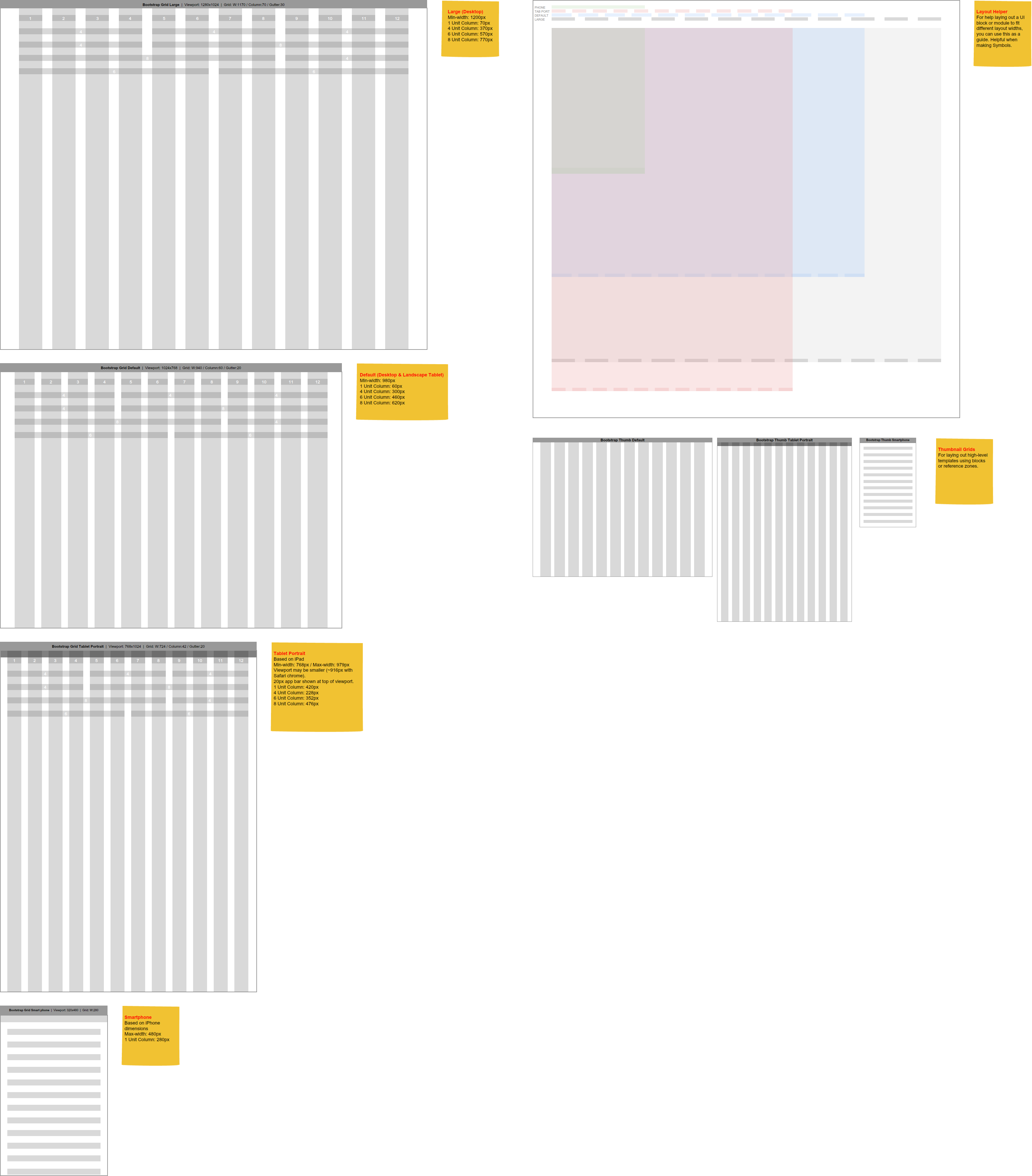 Responsive Design with Mockups Balsamiq Wireframes