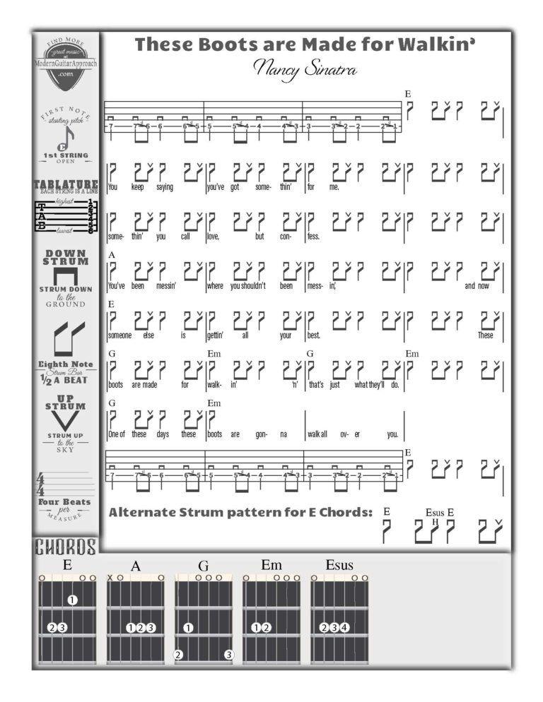 4 Easy Guitar Songs Using Chord E A B7 Modern Guitar Approach Guitar Songs Easy Guitar Easy Guitar Songs