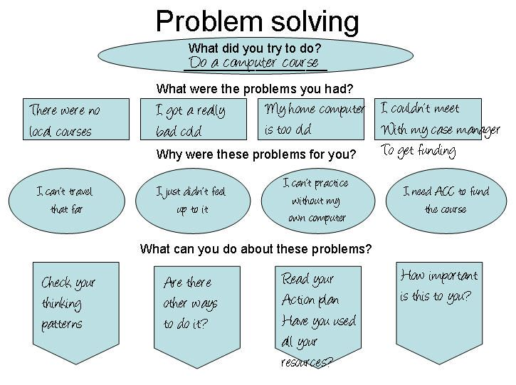 Printables Problem Solving Skills Worksheets 1000 images about problem solving on pinterest therapy cognitive bias and solution