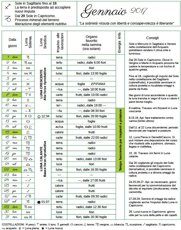 Calendario Trapianti Orto Pdf.Scarica Il Calendario Biodinamico Del Mese Di Gennaio