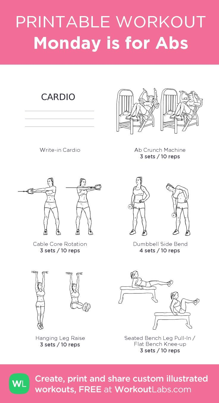 Monday is for Abs – my custom workout created at WorkoutLabs.com • Click th