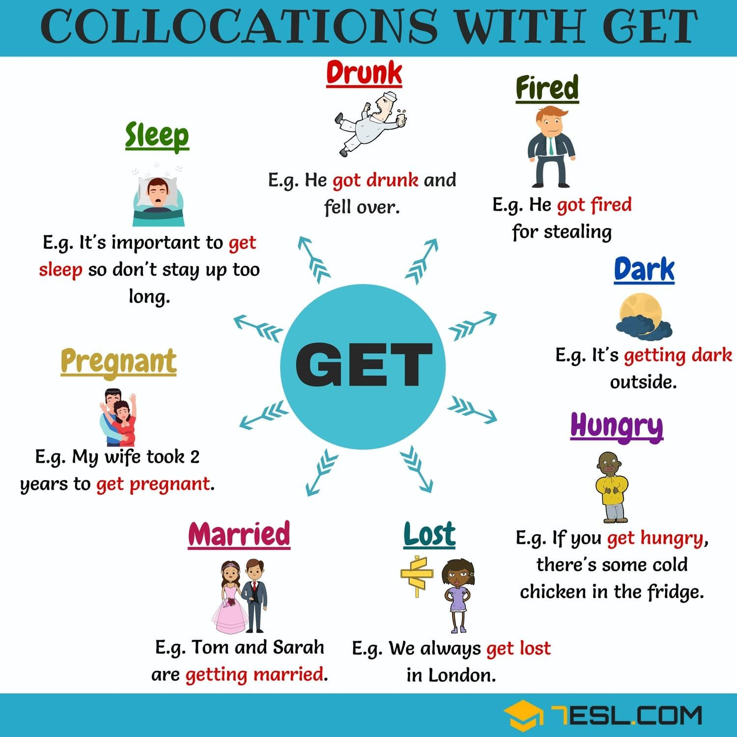 48 Useful Collocations With Get With Examples