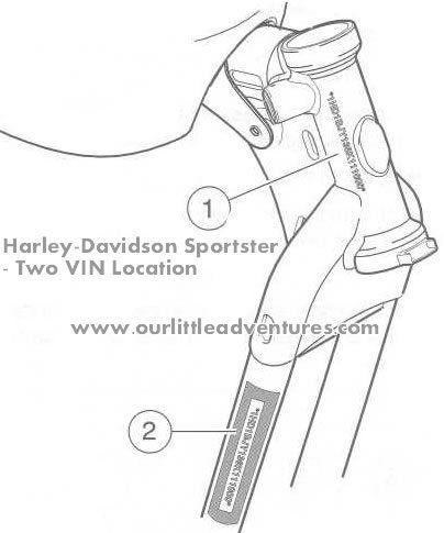 sportster xl-883 vin #   harley sportster   pinterest   harley, Wiring diagram