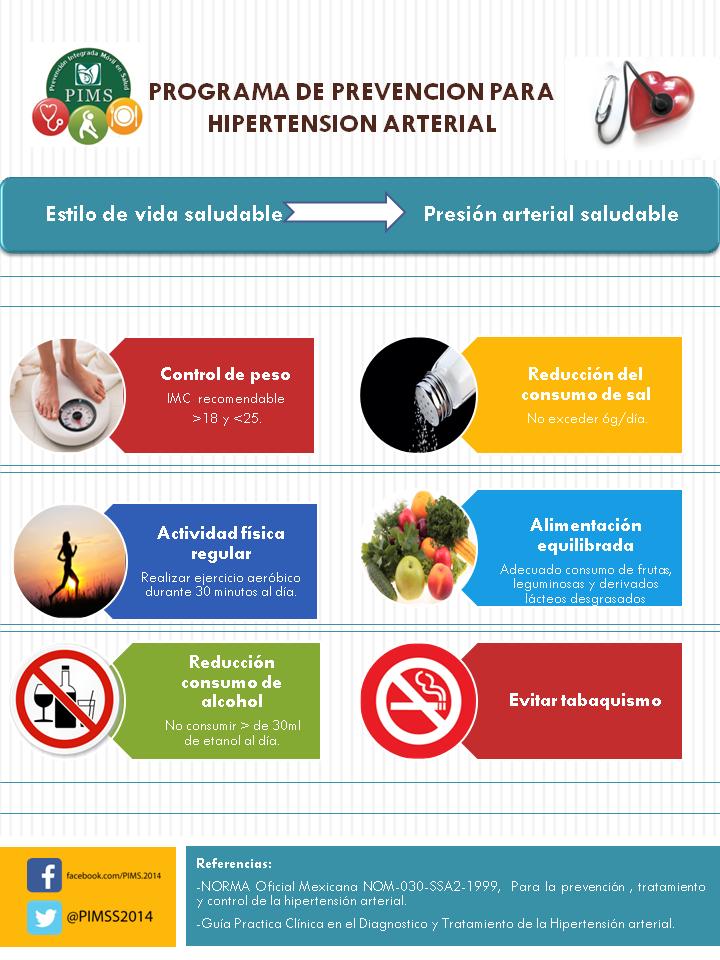 programa-de-prevencion-para-hipertension-arterial.png (720