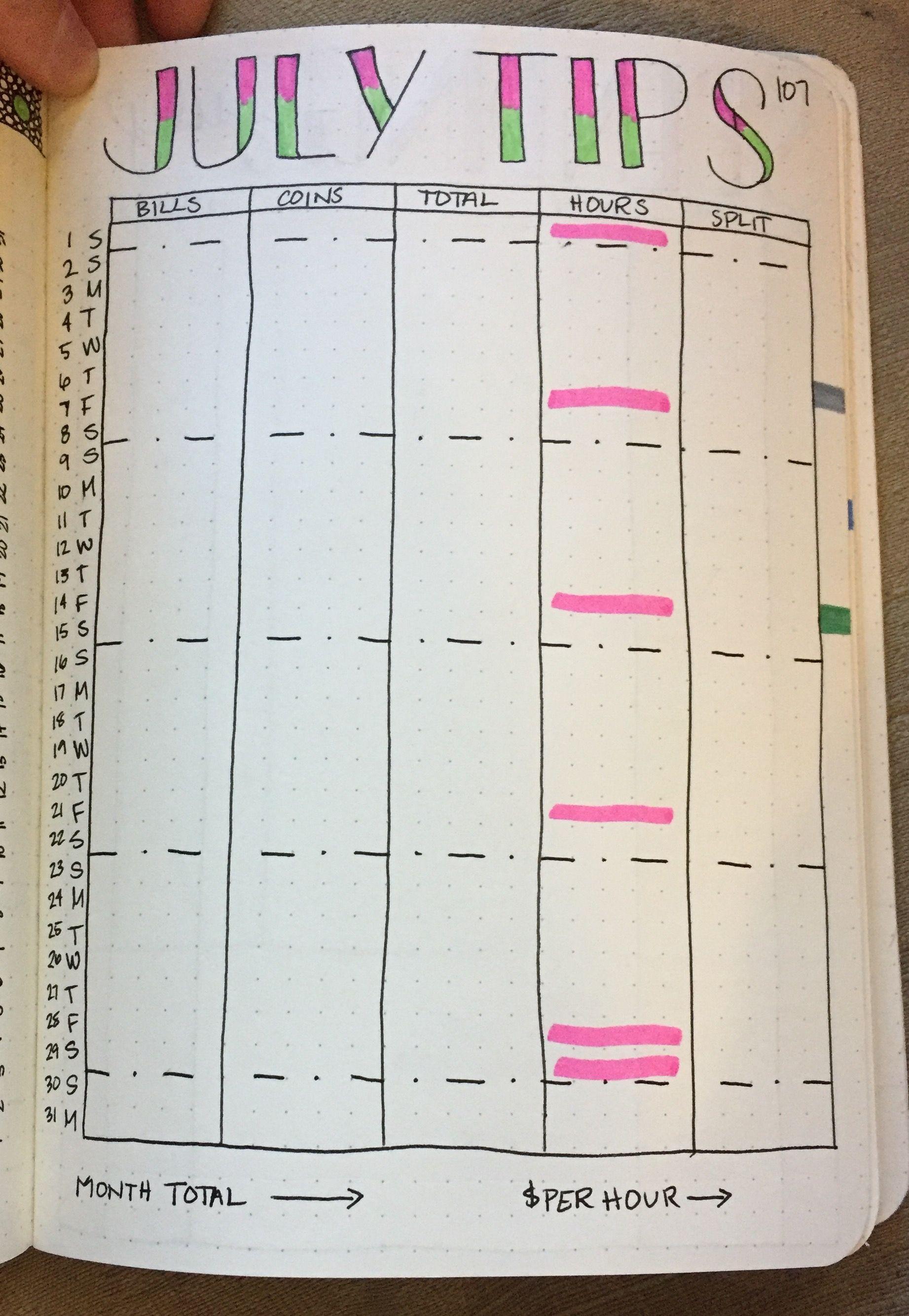 tip tracker cash flow bullet journal bullet journal mine