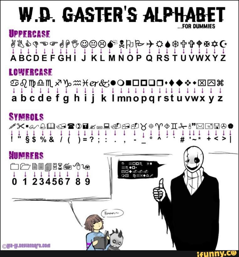 Undertale Gaster Undertale Factos Interessantes Traduzir Para