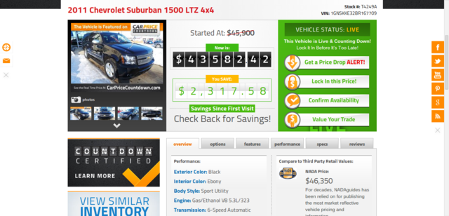 Pin On All Things Car Price Countdown