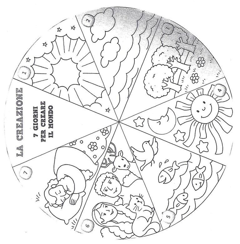 creation craft wheel sundayschoolist