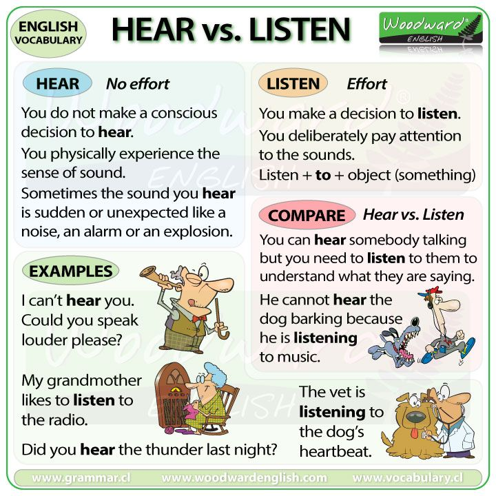 The Difference Between Hear And Listen In English Esl Vocabulary Woodward English English Vocabulary English Grammar