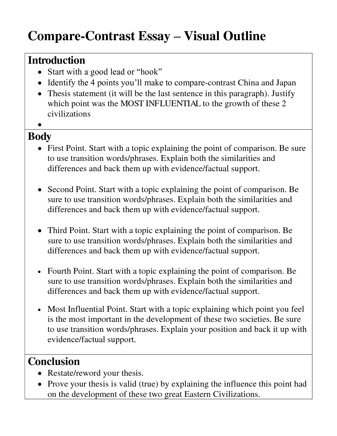 compare and contrast essay example for middle school compare and comparison contrast paper teaching writing and high schools on