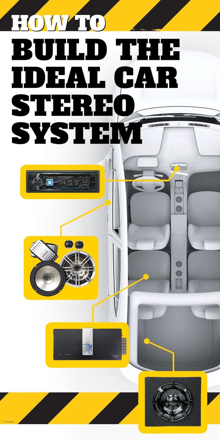 How to build the ideal car stereo system Car audio