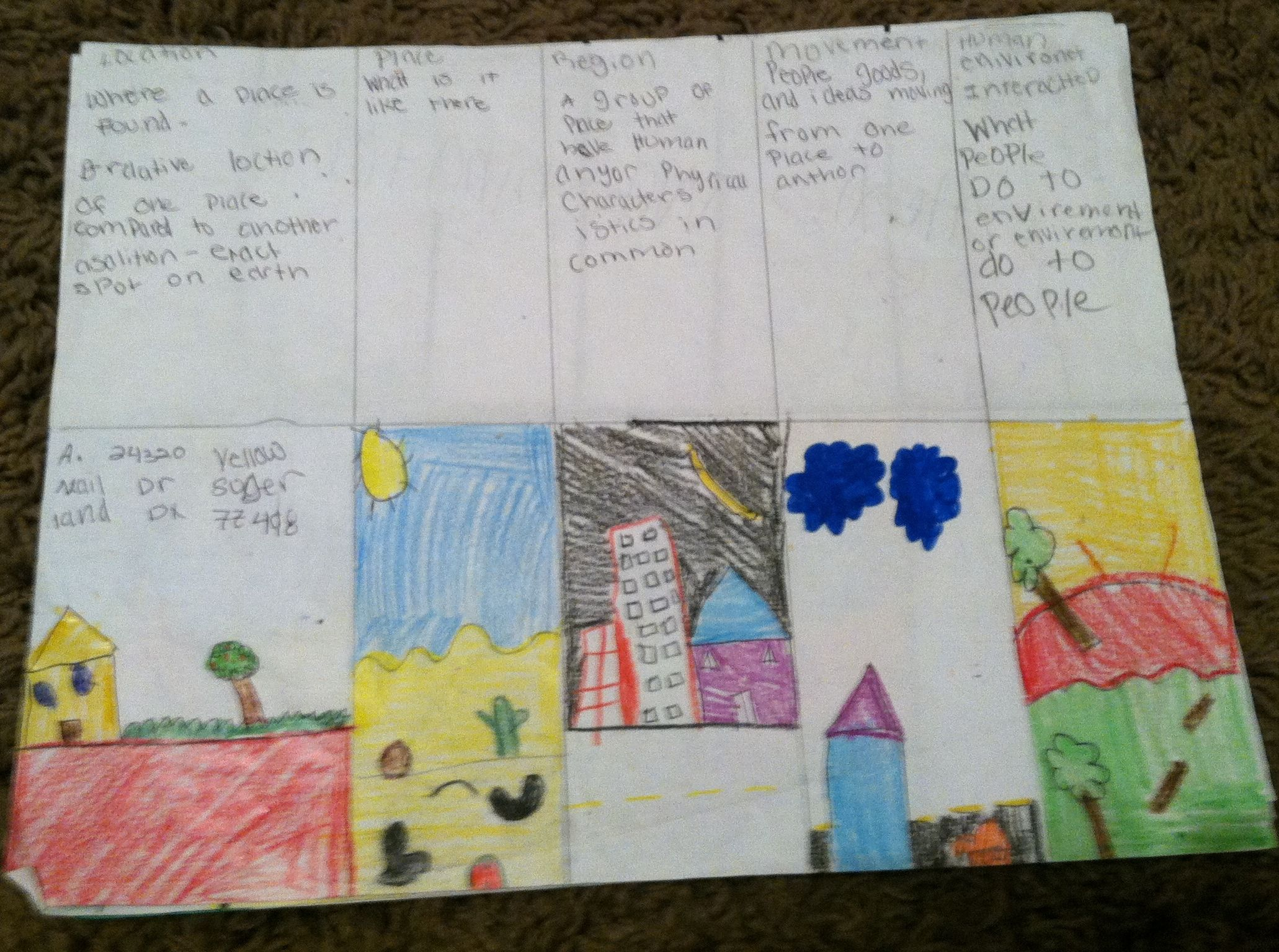 Students Learned And Created A 5 Themes Of Geography