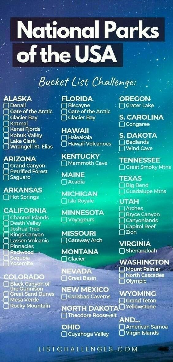 All 59 US National Parks