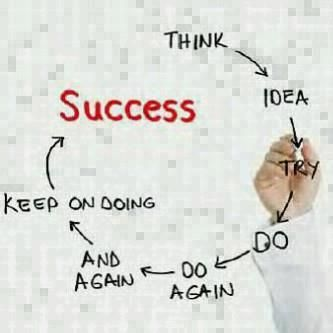 Success diagram success belongs to those who believe in the power success diagram success belongs to those who believe in the power of their ideas success quote ccuart Images