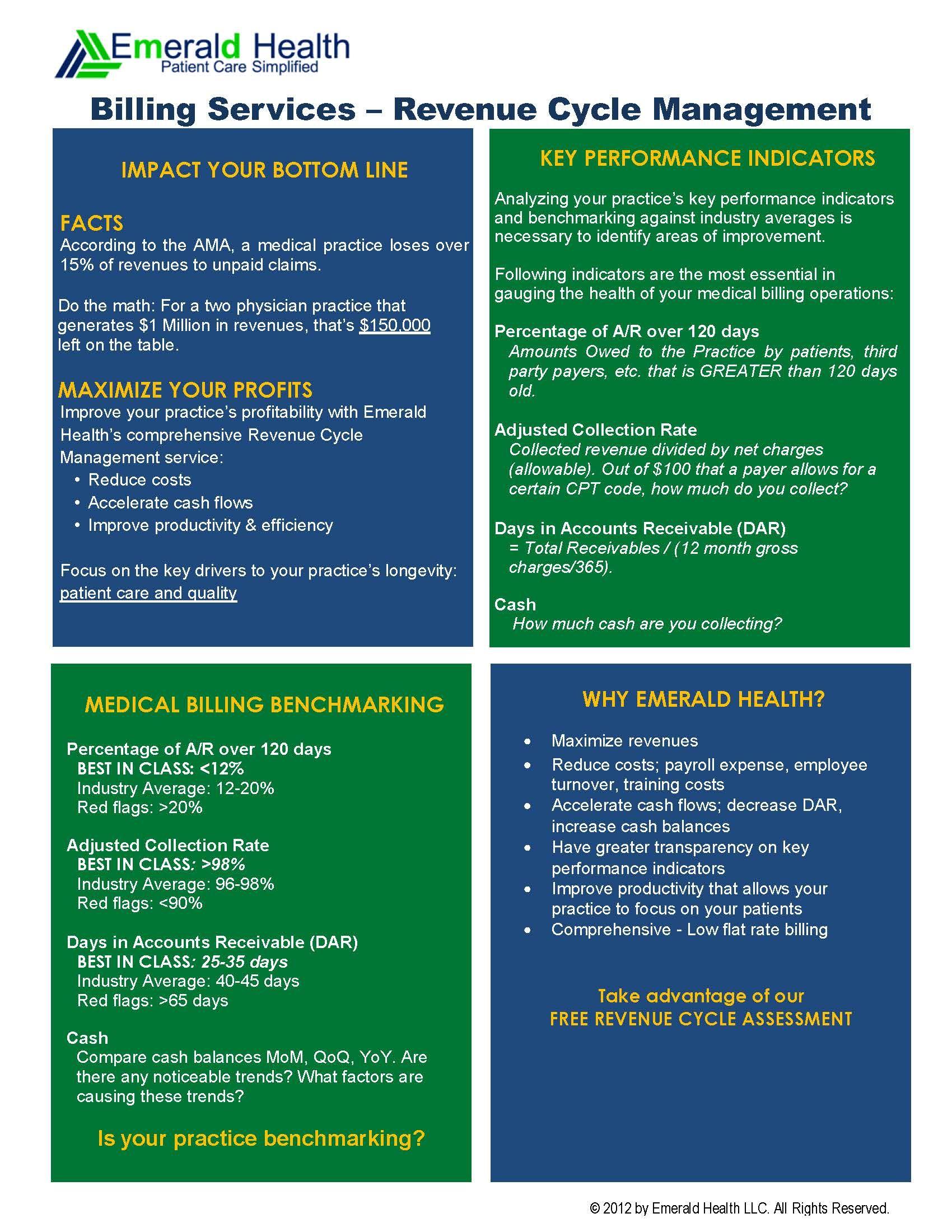 Pin by Emerald Health LLC on Medical Billing Medical