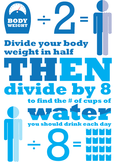 How Much Water Should I Drink A Day Calculator >> Pin On Healthy Living Tips For The Family