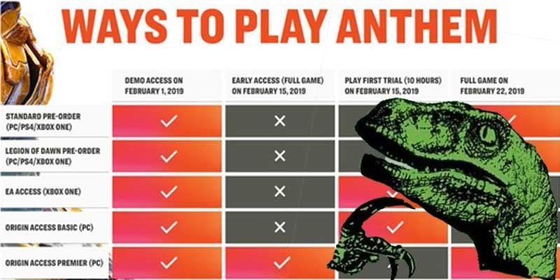 Pin by Gamer Tweak on Anthem in 2019 | Play, Chart