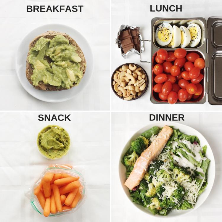 1300 Kalorien, kohlenhydratarme Mahlzeit mit Guacamole und Lachs   – Healthiness