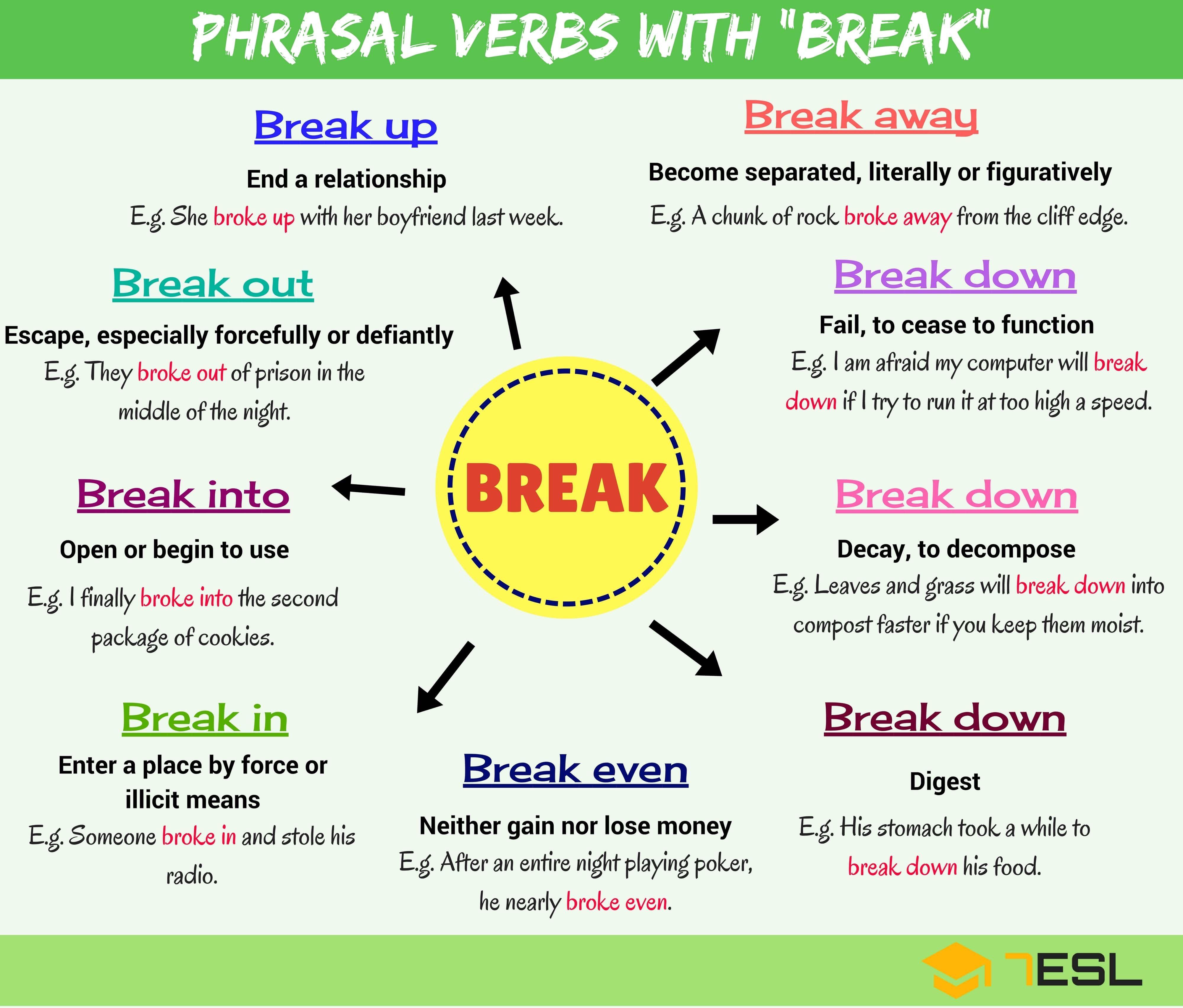 Phrasal Verbs With Break Break Up Break Down Break Into
